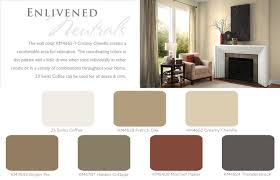 As it turns out, brown is just as versatile, plus it's a lot less predictable. Inspiring Color Palettes For Every Room Kelly Moore Paints