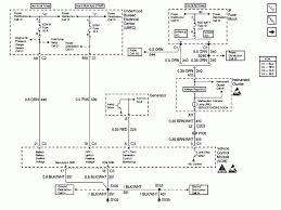 2001 chevy s10 wiring diagram 2000 chevy s10 wiring diagram s10 wiring harness diagram at 2001 S10 Door Wiring Harness