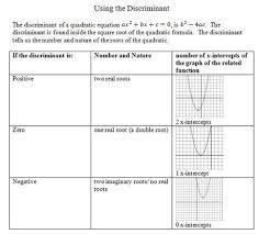 Discriminant Worksheet Pdf With Answer Key Quadratic