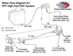 marine boat parts accessories suzuki sierra marine parts hp coolant flow diagram