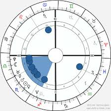 Leonardo Dicaprio Natal Chart Leonardo Dicaprio Birth Chart Horoscope Date Of Birth Astro