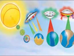 Resultado de imagen para ciencia celeste imagenes