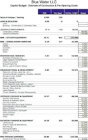 Church Budget Template Excel Capital Expenditure Template Excel Justification How To