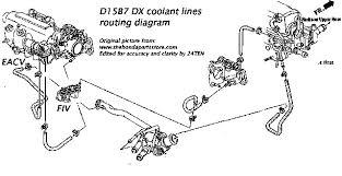 fan light wiring diagram images diagram wiring diagrams pictures wiring diagrams
