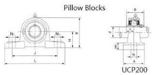 Ucp Series Pillow Block Ball Bearings