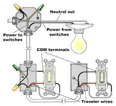 basics of house wiring ireleast info household wiring basics household wiring diagrams wiring house