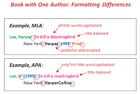 Quoting A Book Mla Gorgeous Media Center MLA Citation Example For A Book College Composition