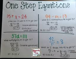 one step equations anchor chart it s a multi step equation but remember you throw away the problem and never find the answer i will understand