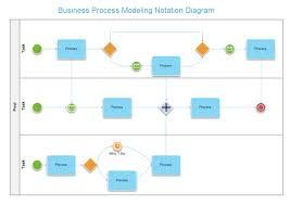 business process template business process modeling free business process modeling templates