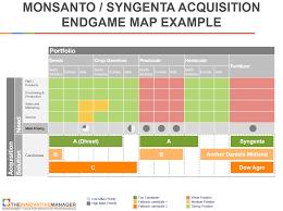 Acquisition Strategy AcquisitionEndgameMapMonsanto Business Marketing Analysis 15