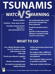 Tsunami warning system is a system which is used to detect tsunami and issue a warning which is nws tsunami watches tsunami warning 8. Tsunami Watch Vs Warning 02 Cal Oes News