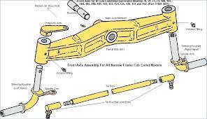 123 cub cadet wiring diagram wiring diagram g9 cub cadet 126 wiring schematic transmission car diagrams explained o cub cadet starter generator wiring 123 cub cadet wiring diagram