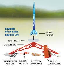 Estes Rocket Chart Get Started Estes Rockets