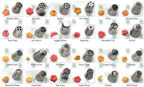 Russian Piping Tips Chart Russian Piping Tips Examples Gretchens Bakery