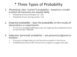 Types Of Probability Introduction To Probability And Risk Ppt Download