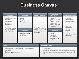 Sales Presentation Template Adorable Investor Presentation Template Download At Four Quadrant