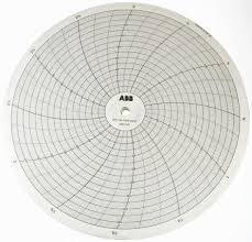 410 Abb 410 Paper For Use With Abb Rotary Chart Recorder