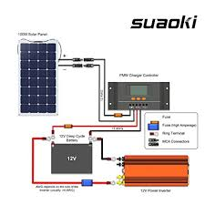 amazon com suaoki 100w 18v 12v solar panel charger sunpower cell Solar Fuse Box amazon com suaoki 100w 18v 12v solar panel charger sunpower cell ultra thin flexible with mc4 connector charging for rv boat cabin tent car(compatibility solar panel fuse box