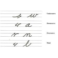 Slanted handwriting