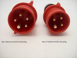 industrial extension leads plug connector types explained 3 phase 4pin 5pin plugs explained