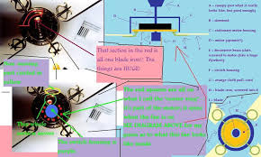 wiring diagram hampton bay ceiling fan the wiring diagram black white yellow blue 3 speed fan switch diagram hampton bay wiring diagram