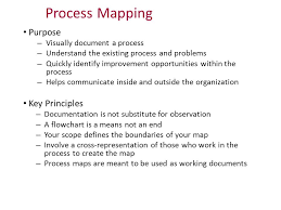 Understanding The Current Condition Ppt Video Online Download