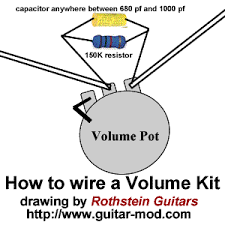 fender squier strat wiring schematic wiring diagram fender strat wiring diagram squier jodebal