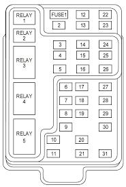 ford f 150 fuse panel diagram box harley davidson f 150 absolute ford f150 fuse box diagram 2005 50 2001 ford f150 fuse panel diagram well ford f 150 fuse panel diagram box current