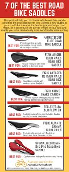 Bike Saddle Size Chart Pin 7 Best Road Bike Saddles Average Joe Cyclist