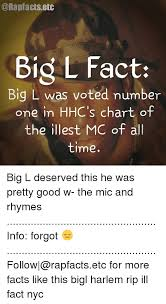Big L Fact Big L Was Voted Number One In Hhcs Chart Of The