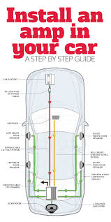 17 best ideas about car audio loudspeaker enclosure amplifier installation guide