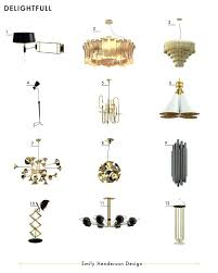 Types of lighting fixtures Indirect Pendant Lighting Learn About All The Different Types Of Light Bulbs Available And Fluorescent Sizes Lighting Fixtures Pdf Diskunclub Types Of Lighting Fixture Recessed Different Fixtures In Theatre