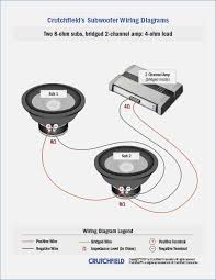 subwoofer wiring diagrams vehicledata co subwoofer wiring diagram crutchfield subwoofer wiring diagrams