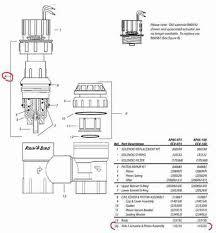 lawn genie solenoid wiring diagram not lossing wiring diagram • lawn genie solenoid wiring diagram wiring schematics diagram rh christopherpoehlmann com lawn genie valve repair lawn