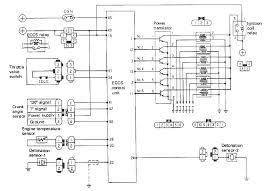 nissan skyline gt r s in the usa blog rb26dett ignition system Rb26dett Wiring Harness rb26 ignition system rb26 wiring harness