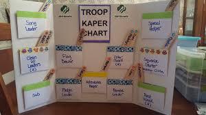 New Kaper Chart Girl Scout Troop Meeting Plans
