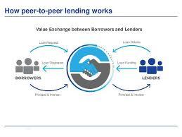 peer to peer lending. Unique Peer Working Of P2P Intended Peer To Lending