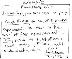 Promissory Note Template For Family Member Loan Archives Hew Bordenave