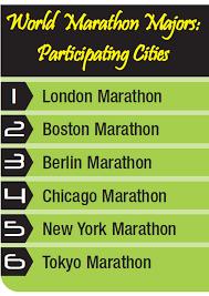 Tokyo Marathon Elevation Chart London Doha Sparkasse Running A Marathon Can Fire Up