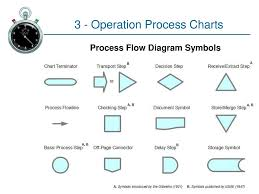 Nationalphlebotomycollege Page 2 Operation Process Flow