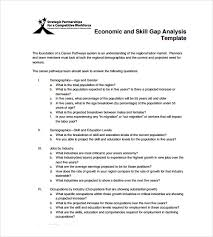 industry analysis template gap analysis template excel