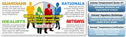personality test temperament website