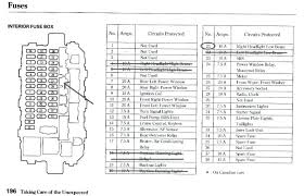 qx4 fuse box wiring diagram site infiniti qx4 fuse box on wiring diagram jeep fuse box qx4 fuse box