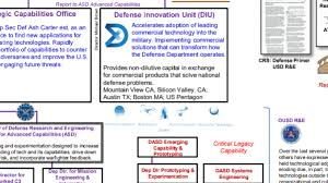 The Defense Innovation Ecosystem In One Chart Acquisition Talk