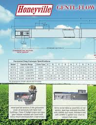sukup gear motor wiring diagram wiring library sukup gear motor wiring diagram
