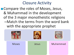Jesus Vs Muhammad Comparison Chart Overview Of Islam Around 600 Ad A New Monotheistic Religion