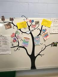 Family Tree Design In Illustration Board