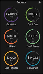 Best New Budgeting App For Iphone And Its Free Products I Love