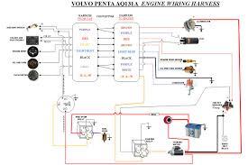 v starter solenoid wiring diagram all wiring diagrams volvo penta wiring diagram nodasystech com