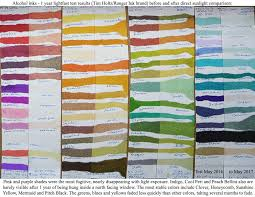 Pinata Ink Color Chart Pin On Alcohol Ink